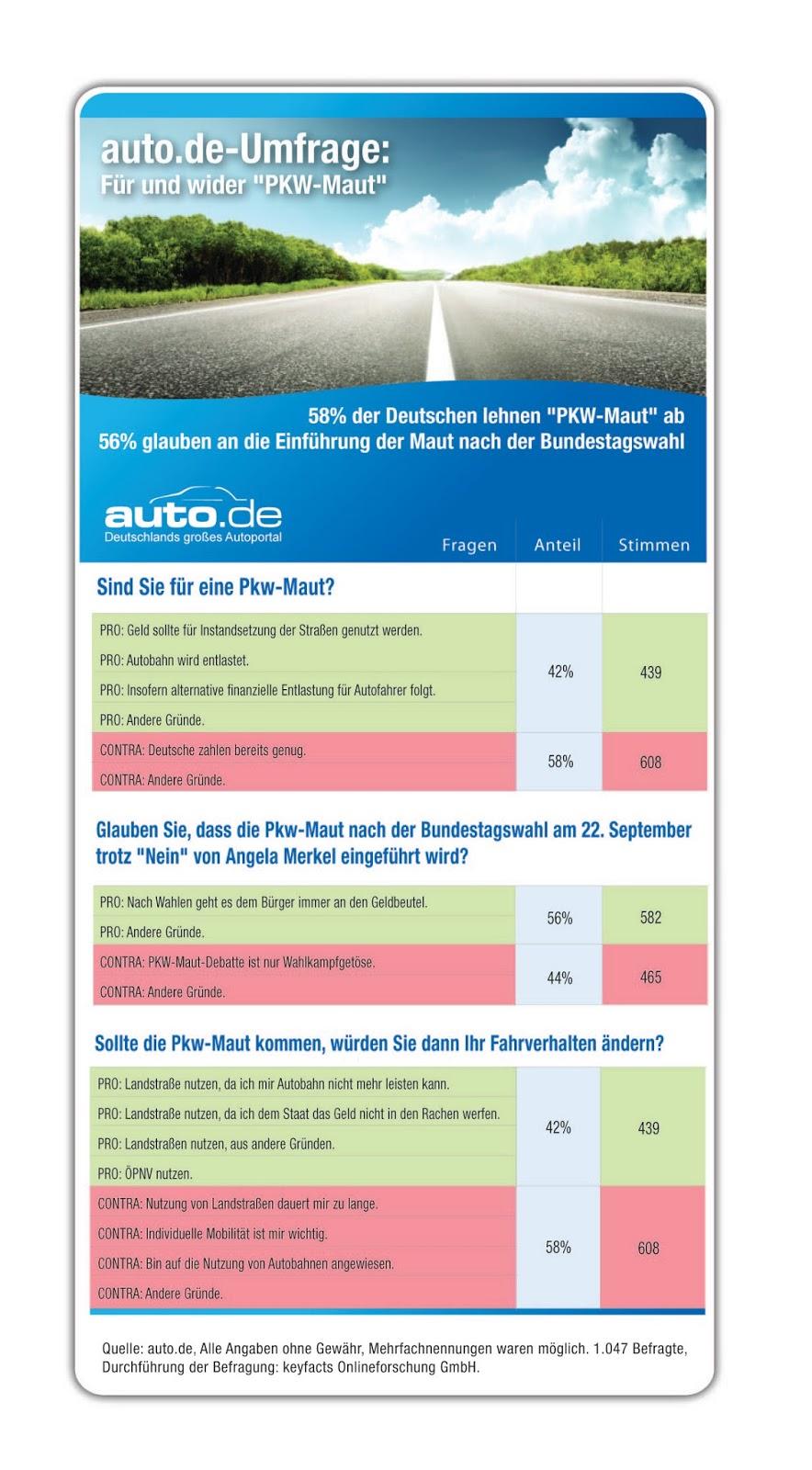 Autocreative Mobile Aspekte Seite 35